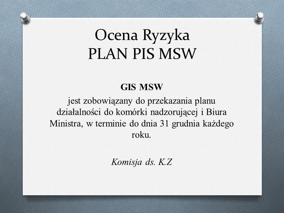Ocena Ryzyka PLAN PIS MSW Na podstawie propozycji, przesyłanych przez kierowników jednostek podległych i nadzorowanych (w tym GIS MSW), dyrektor Biura Ministra sporządza projekt planu działalności Ministerstwa, a następnie przekazuje go do podpisu Ministra, w terminie do dnia 31 grudnia każdego roku.