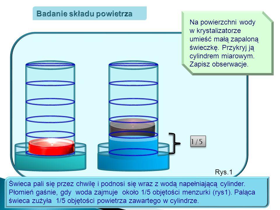 Tlen - pierwiastek chemiczny, który umożliwia spalanie stanowi 1/5 objętości.
