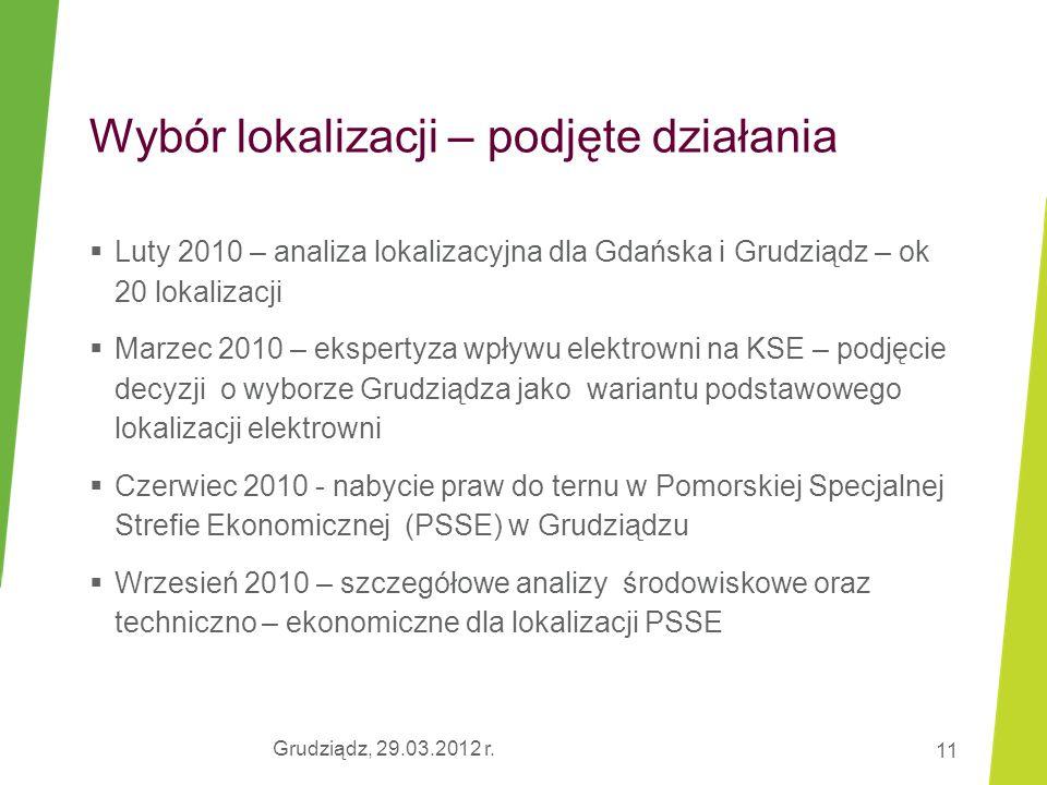 Grudziądz, 29.03.2012 r.