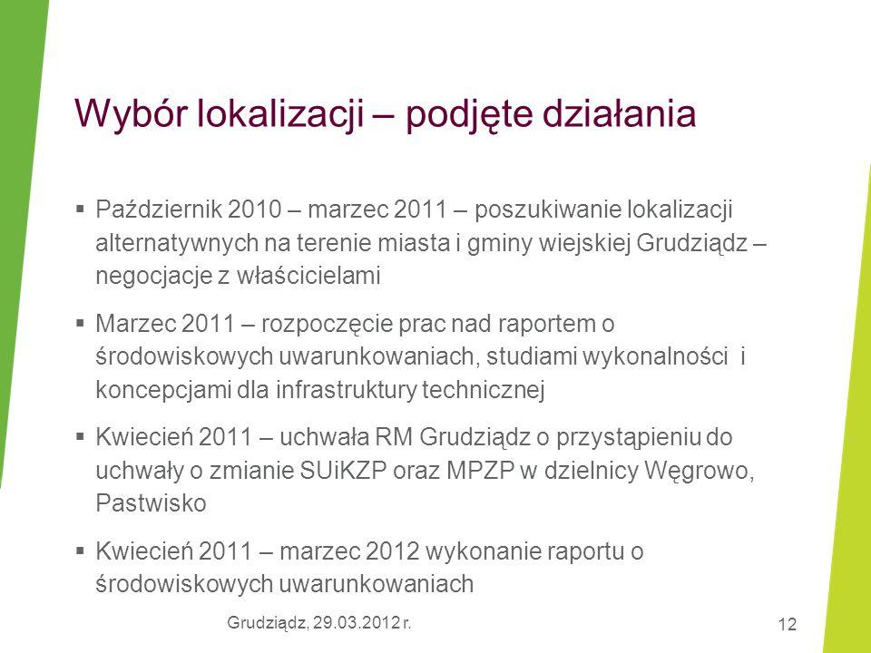 Grudziądz, 29.03.2012 r. 13 Wybór lokalizacji – analiza lokalizacyjna