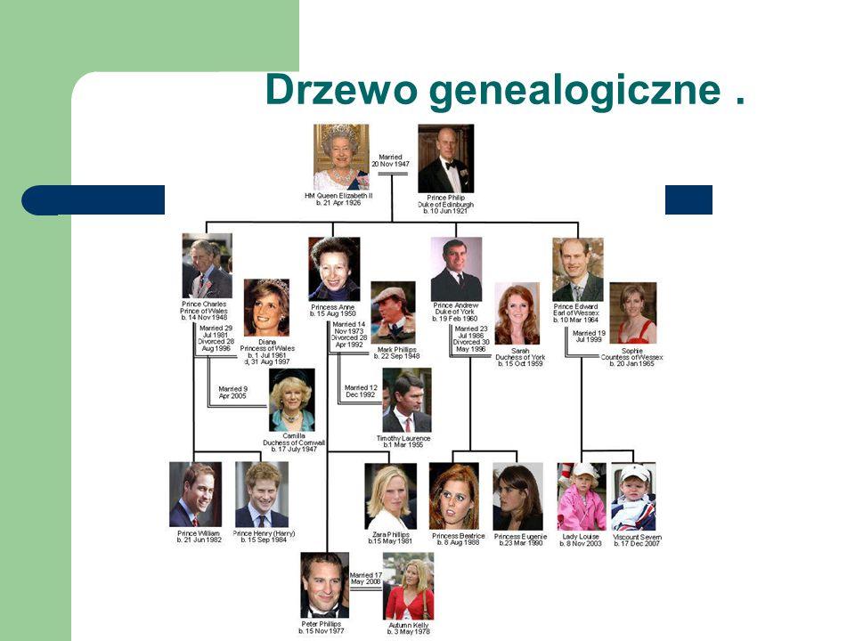 Lista obecnych członków rodziny królewskiej dynastii Windsorów.