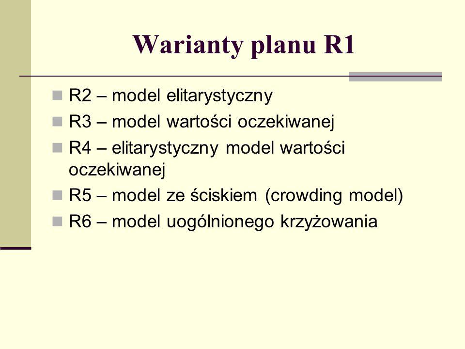 Wnioski – R2 W eksperymentach z R2 De Jong stwierdził, że plan elitarystyczny w znaczący sposób zwiększa zarówno efektywność off-line, jak i on-line dla funkcji jednomodalnych.