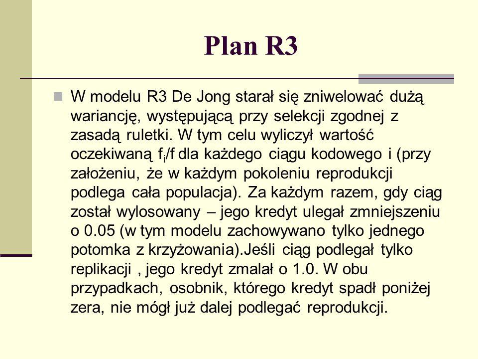 Plan R4 W planie R4 De Jong połączył cechy R3 i R4.