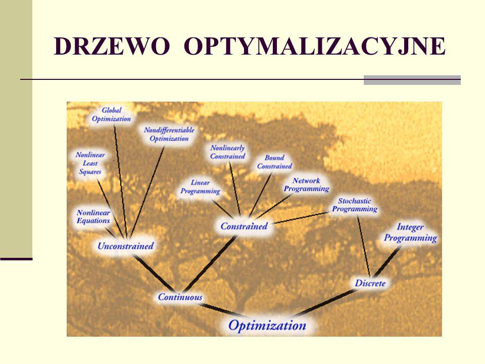 ZADANIA OPTYMALIZACJI Zadania dyskretne: metody dokładne, metody przybliżone, metody losowe.