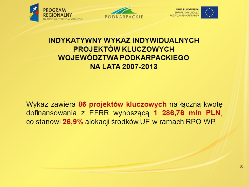Zarząd zawarł pre-umowy ze wszystkimi beneficjentami przygotowującymi indywidualne projekty kluczowe w ramach RPO WP.
