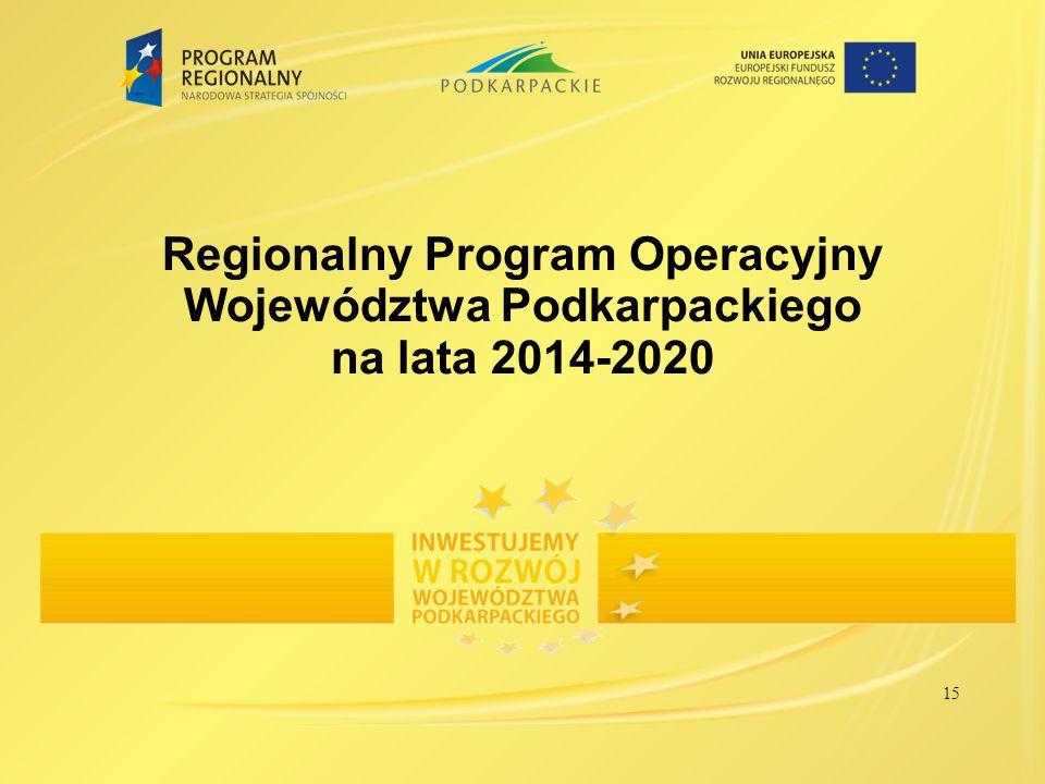 Cel RPO WP 2014-2020 Wzmocnienie i efektywne wykorzystanie gospodarczych i społecznych potencjałów regionu dla zrównoważonego i inteligentnego rozwoju województwa 16