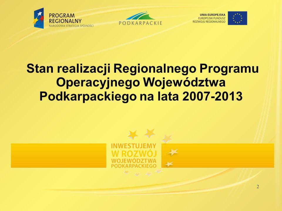 RPO WP 2007-2013 jest realizowany z wykorzystaniem środków Europejskiego Funduszu Rozwoju Regionalnego w wysokości 1 198 786 957 euro.
