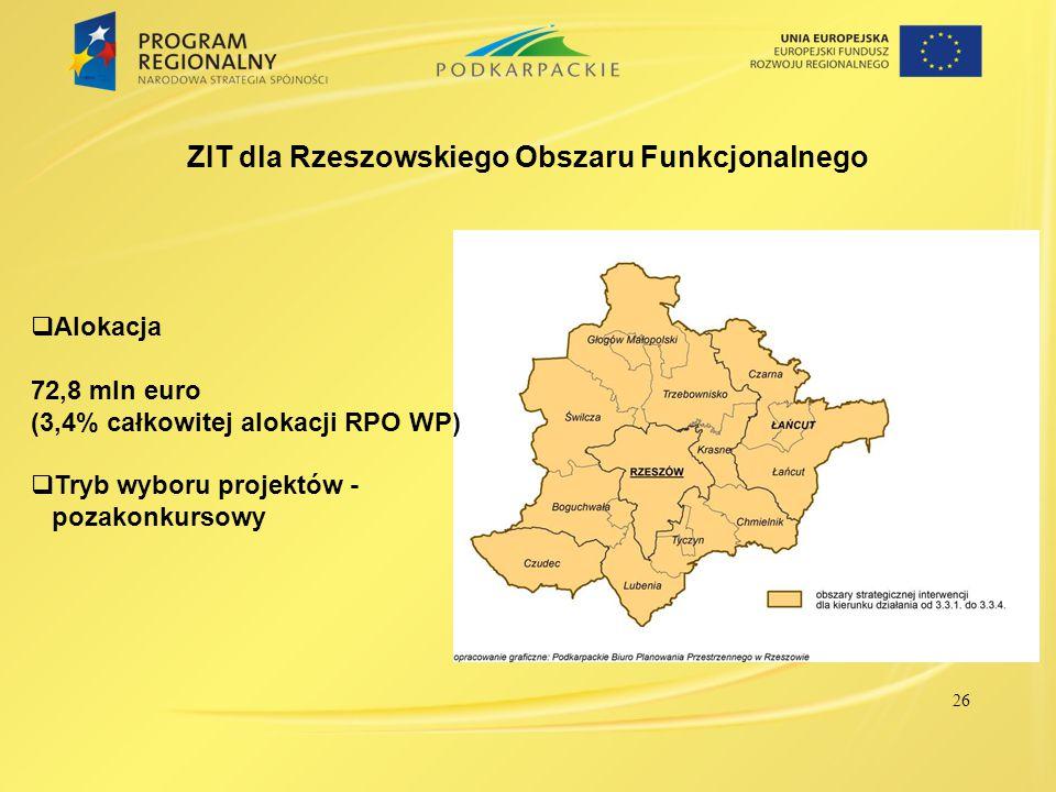 RIT dla regionalnych biegunów wzrostu 27  Alokacja 158,3 mln euro (7,5% całkowitej alokacji RPO WP)  Tryb wyboru projektów - pozakonkursowy