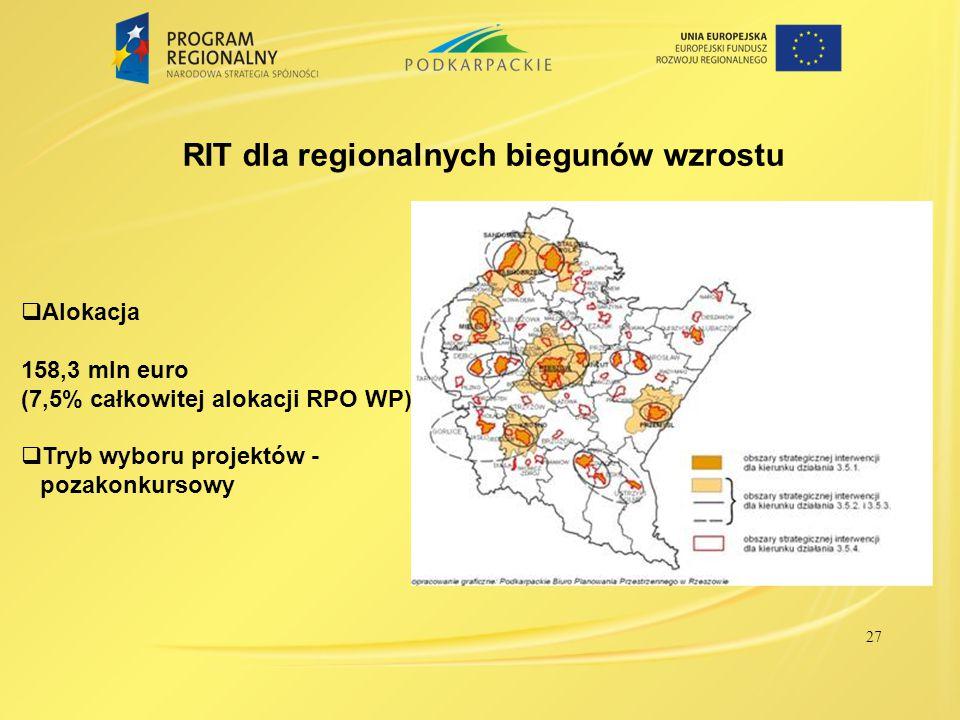Główne zasady ZIT/RIT 1.Granice obszaru funkcjonalnego nie są tożsame z formalną kwalifikowalnością geograficzną projektów realizowanych w ramach ZIT/RIT.