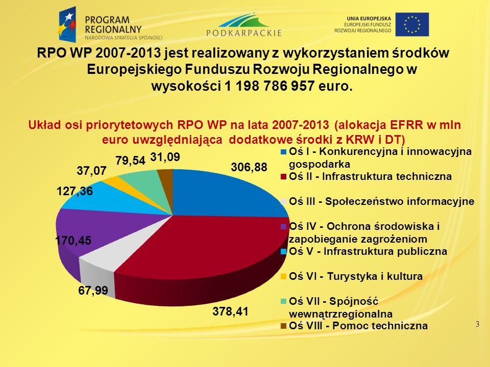 4 Ogłoszone konkursy wniosków – stan na 8 maja 2014 r.