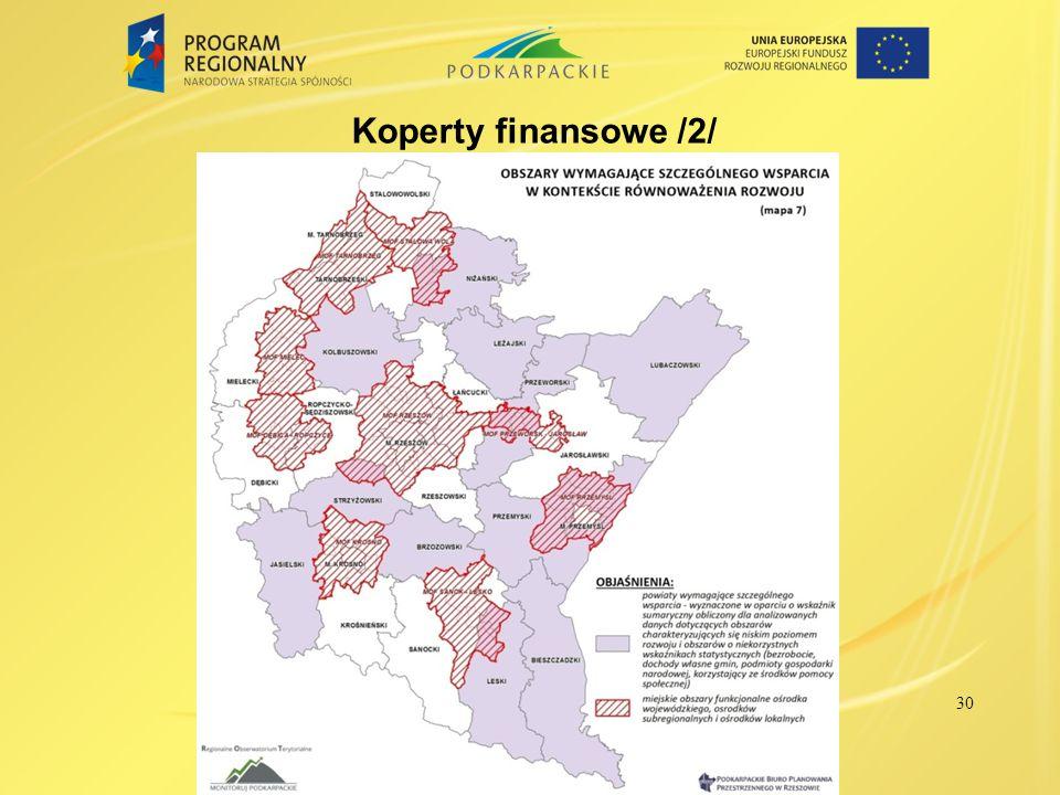 Projekt RPO WP 2014-2020 został pozytywnie zaopiniowany przez 31  Podkarpackiego Państwowego Wojewódzkiego Inspektora Sanitarnego pismem z dnia 13 lutego 2014 r.,  Zespół ds.