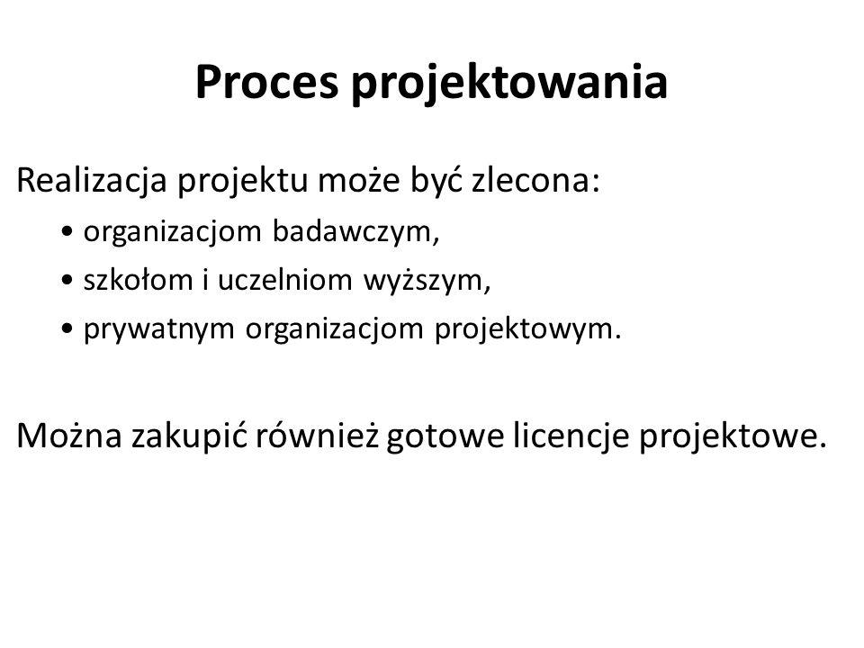 Proces projektowania Sposoby redukcji kosztów projektowania: 1.