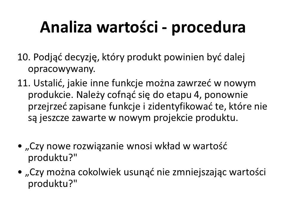 Analiza wartości - procedura 12.Zapewnić akceptację nowego projektu rozwiązania.