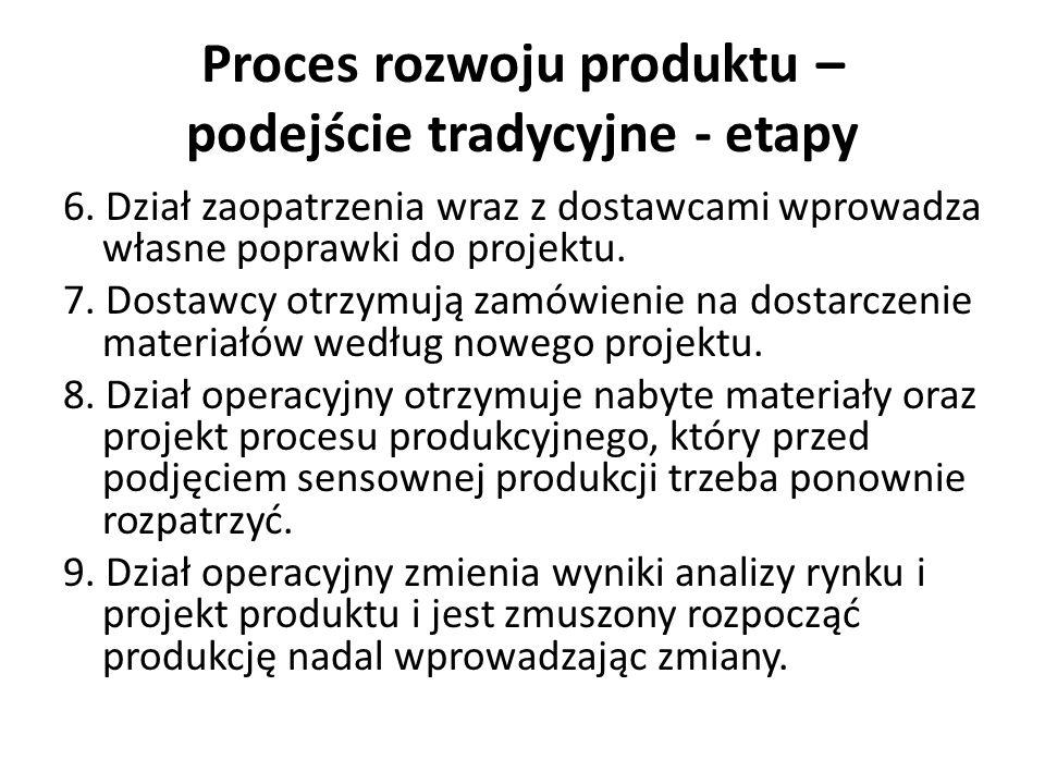 Proces rozwoju produktu – podejście tradycyjne - etapy 10.