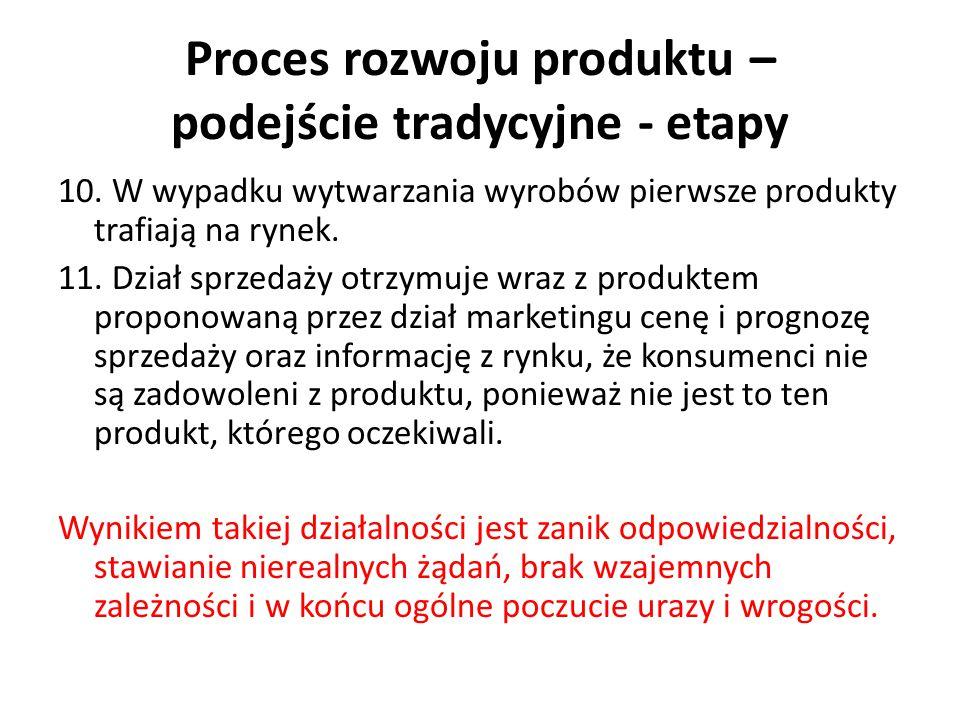 Proces rozwoju produktu – podejście zintegrowane W podejściu zintegrowanym wykonuje się poszczególne czynności w odniesieniu do pozostałych i dba się o drożność kanałów komunikacyjnych.