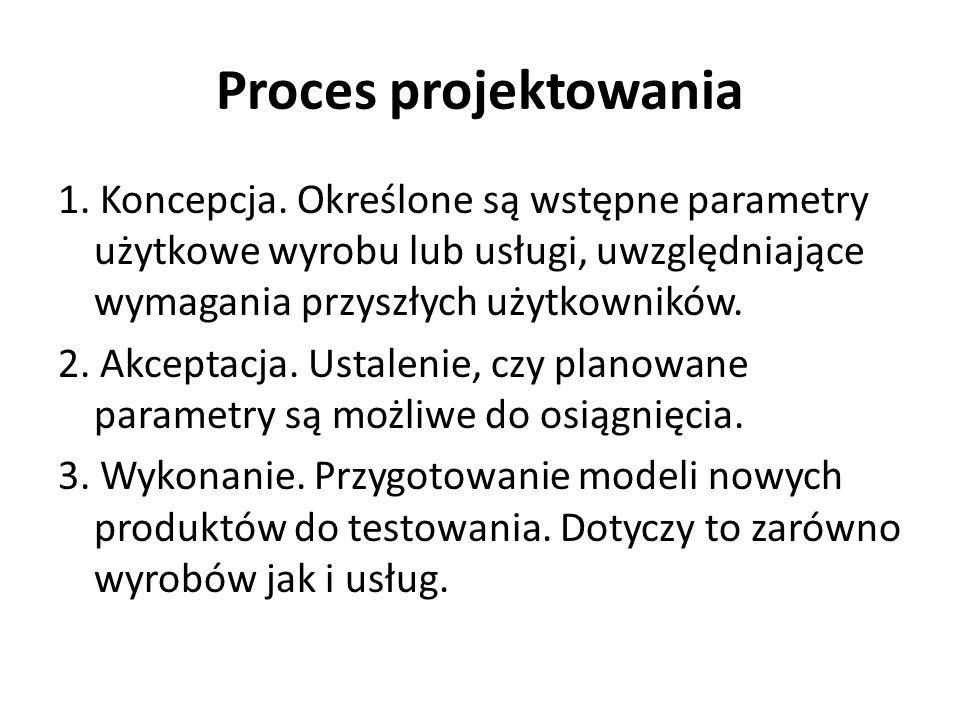 Proces projektowania 4.Przetworzenie.