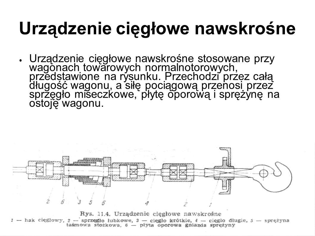 Urządzenie cięglowe nienawskrośne Urządzenie cięgłowe nienawskrośne.stosowane w wagonach towarowych normalnotorowych pokazano na rysunku.