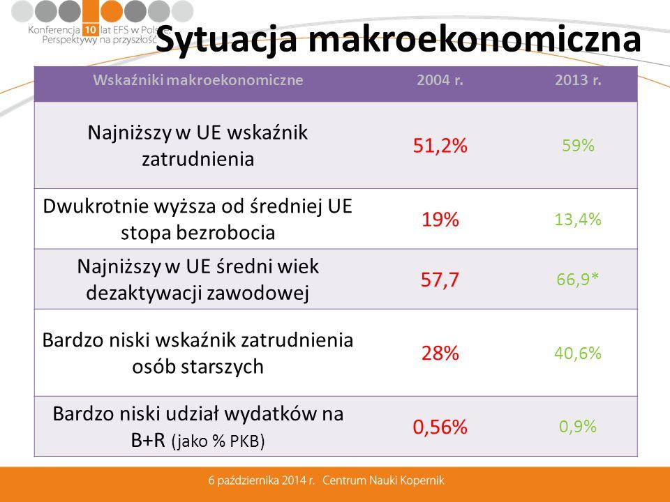 Obawy a rzeczywistość POLSKA STANIE SIĘ PŁATNIKIEM NETTO – za każde 1 EUR wpłacone do budżetu UE otrzymaliśmy 3 EUR; DRAMATYCZNIE WZROSNĄ CENY USŁUG I TOWARÓW – w czerwcu 2013r.