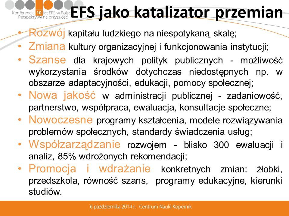Akceleracja i adaptacyjność Stabilizacy jna rola EFS w okresie recesji gospodarczej po 2008 r.