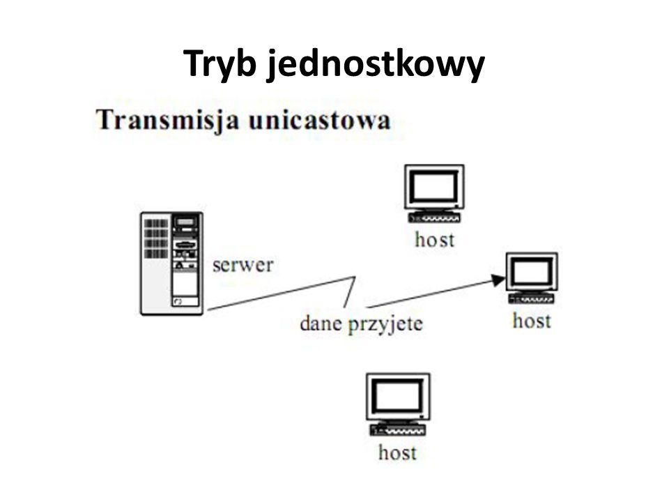 Rozgłaszanie grupowe W rozgłaszaniu grupowym (multicast) dane przeznaczone są tylko do wybranej grupy urządzeń.