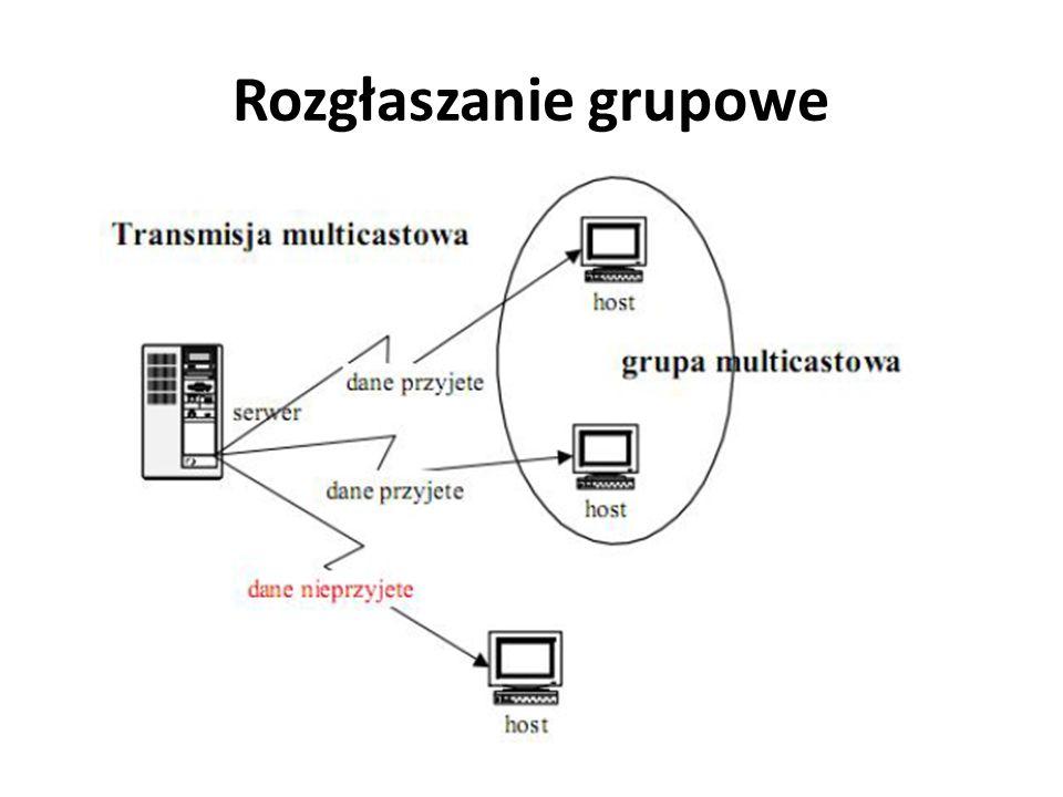 Tryb rozgłoszeniowy Urządzenie nadawcze może wysłać informację do wszystkich dostępnych urządzeń.