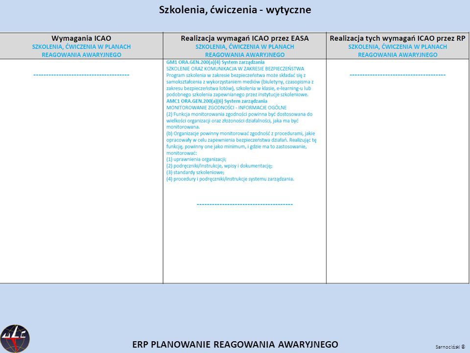Sarnoci ń ski ® Dziękuję za uwagę W razie pytań proszę o kontakt: dsarnocinski@ulc.gov.pl Konferencja Bezpieczeństwa w Lotnictwie Ogólnym 17 06 2014