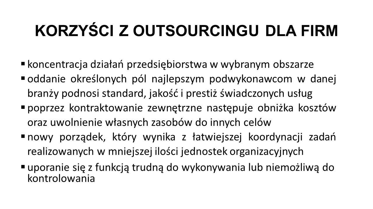 TRUDNOŚCI OUTSOURCINGU Zastosowanie outsourcingu jest procesem trudnym i skomplikowanym.