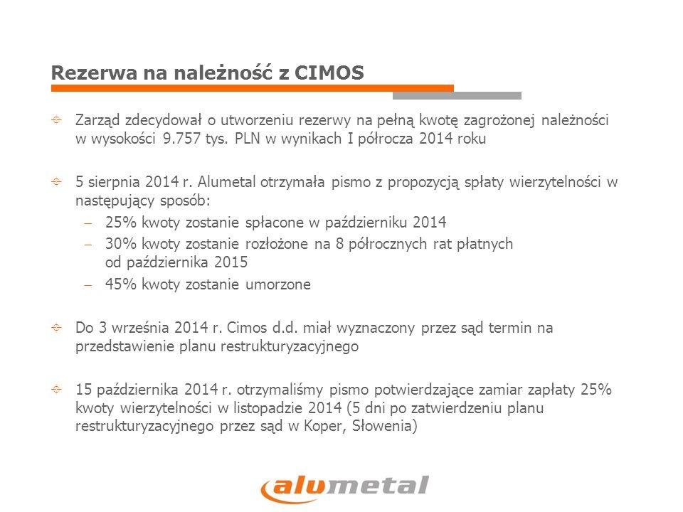 Status projektu na Węgrzech  1 października 2014 – akceptacja biznes planu przez Radę Nadzorczą  nakłady inwestycyjne na poziomie 120 mln PLN  ok.