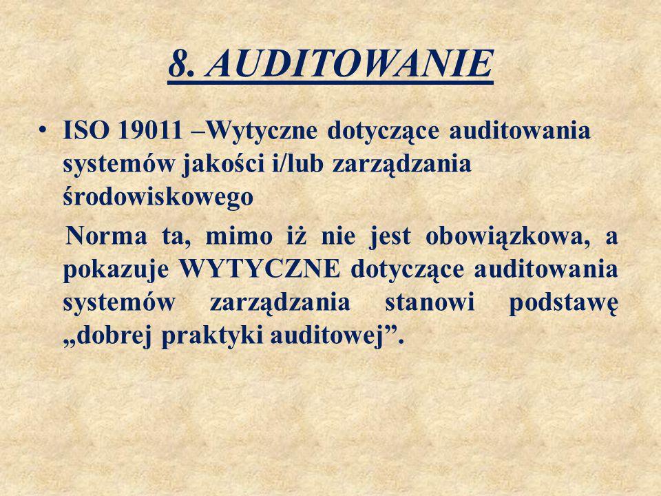 ETAPY AUDITU 1.Inicjowanie auditu 2.