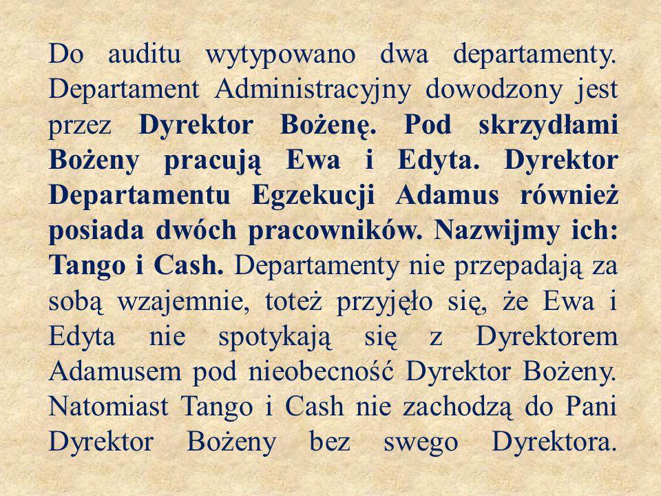 Cała ósemka otrzymała od Wojewody zadanie przedostania się na drugą stronę rzeki z zachowaniem poniższych zasad: 1.