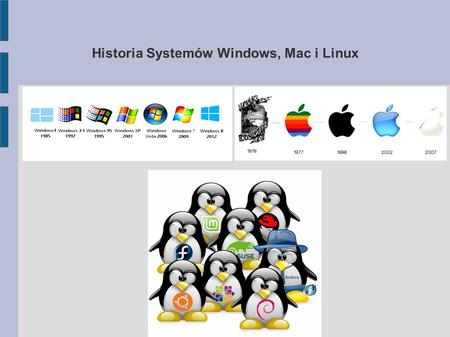 Historia Systemów Windows, Mac i Linux