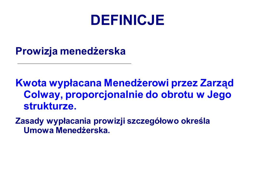 Wielkość i głębokość Twojej prowizji w Sieci TY I 7% II 6% Colway, tytułem prowizji z obrotu menedżerów Twojego...