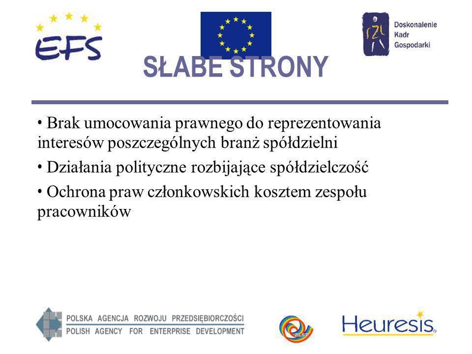 SZANSE Dostosowanie dokumentów prawnych (krajowych) do dyrektyw europejskich Regulacje krajowe wprost akcentujące spółdzielnie jako odbiorców środków unijnych Odpolitycznienie ruchu spółdzielczego