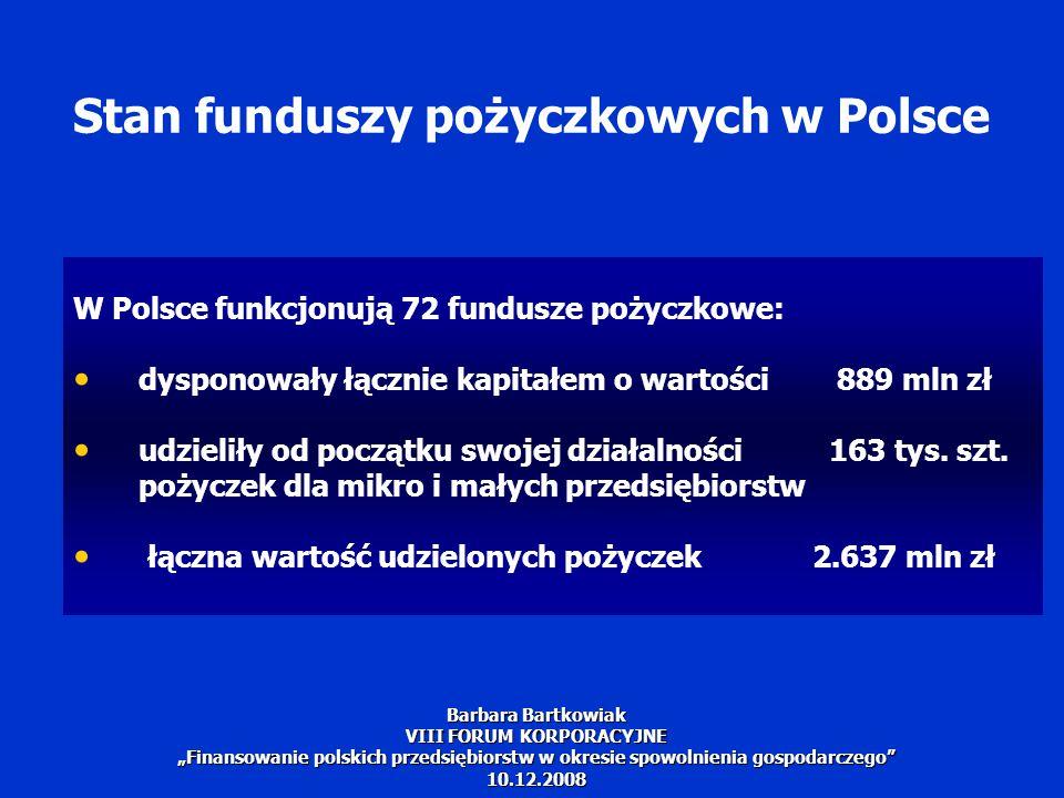Stan funduszy poręczeniowych w Polsce W Polsce funkcjonuje 51 funduszy poręczeniowych: dysponowały łącznie kapitałem *) o wartości 588,6 mln zł W 2007 roku liczba udzielonych poręczeń 5,3 tys.