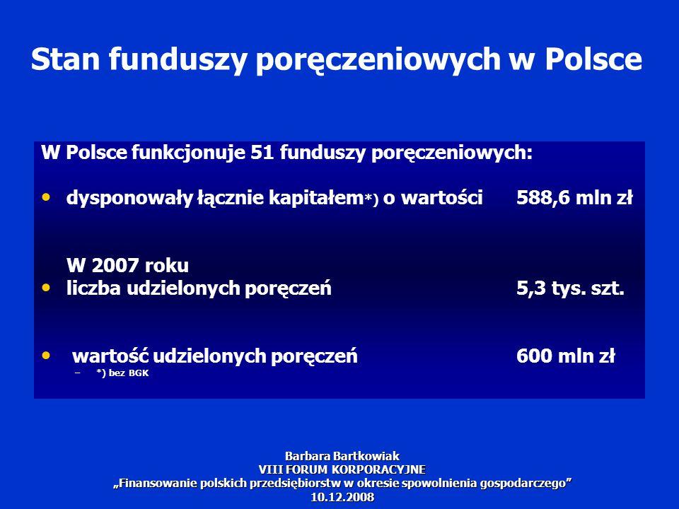 Fundusze pożyczkowe i poręczeniowe W ramach środków strukturalnych UE SPO WKP 2004-2006 – Priorytet 1 Rozwój przedsiębiorczości i wzrost innowacyjności poprzez wzmacnianie instytucji otoczenia biznesu, – Działanie 1.2.