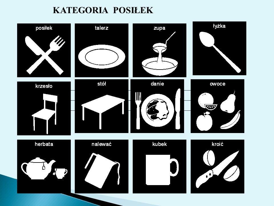 PCS jest zbiorem prostych rysunków oznaczających podstawowe słowa niezbędne do codziennego porozumiewania się.