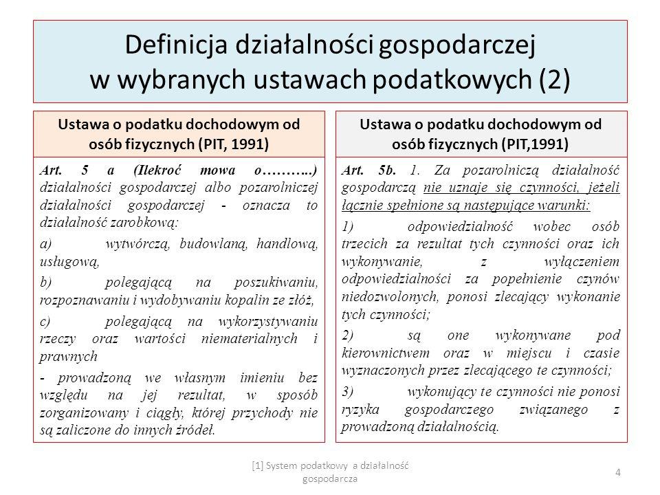 Zasady prowadzenia działalności gospodarczej Ustawa z dnia 2 lipca 2004 r.