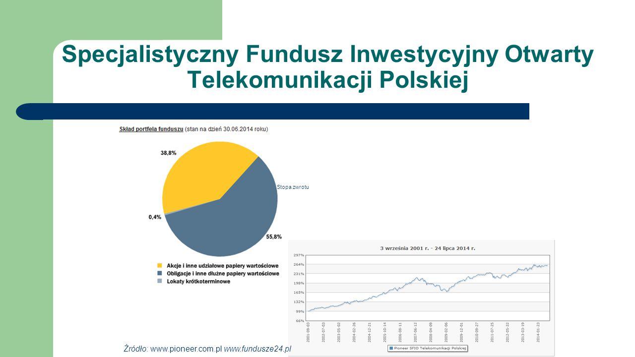 Copernicus Fundusz Inwestycyjny Otwarty Subfundusz akcji Subfundusz akcji dywidendowych Subfundusz Dłużny Skarbowy Plus Subfundusz Płynnościowy Plus