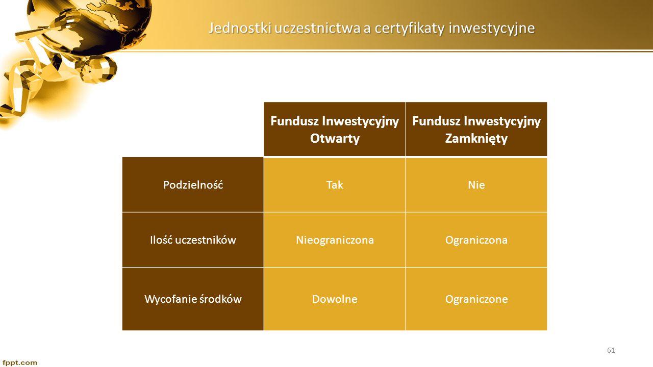 Jednostki uczestnictwa a certyfikaty inwestycyjne Fundusz Inwestycyjny Otwarty Fundusz Inwestycyjny Zamknięty Konieczność trzymania środków płynnych TakNie Inwestycje Zabroniona: krótka sprzedaż, inwestycje w metale szlachetne Wierzytelności, udziały w spółkach z o.o., pochodne instrumenty terminowe, nieruchomości, waluty etc LewarowanieDo 10% aktywów nettoDo 75% aktywów netto 62