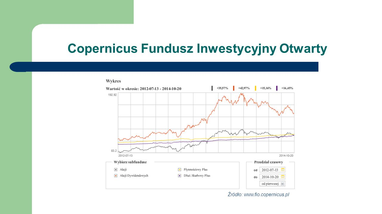 Subfundusz akcji dywidendowych Źródło: www.fio.copernicus.pl Zmiana wartość jednostki uczestnictwa Wyniki subfunduszu