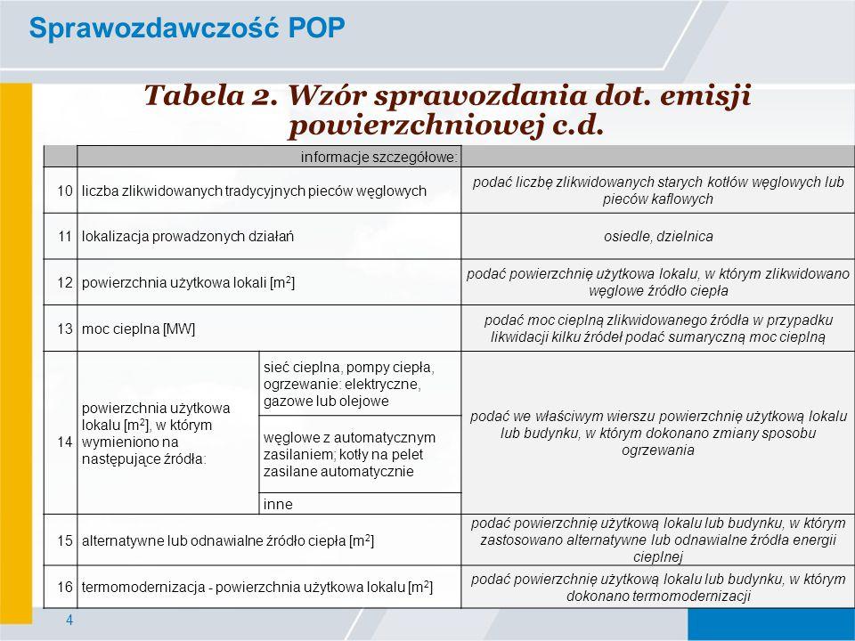 5 Sprawozdawczość POP Tabela 2.Wzór sprawozdania dot.