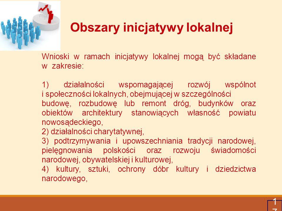 18 Obszary inicjatywy lokalnej c.d.