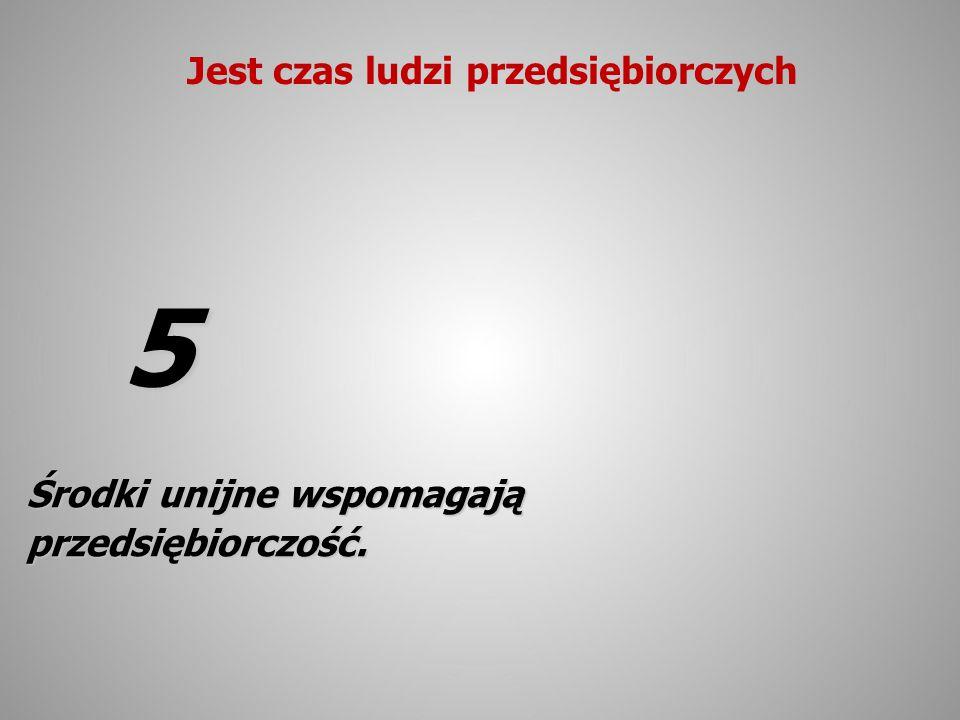 Bariery rozwoju przedsiębiorczości w Polsce