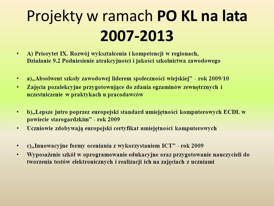 Projekty w ramach PO KL na lata 2007-2013 cdn.