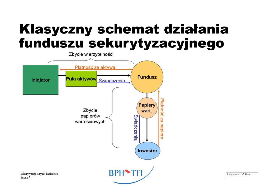 A Member of HVB Group Sekurytyzacja a rynki kapitałowe Strona 6 Podmioty i ich rola w sekurytyzacji