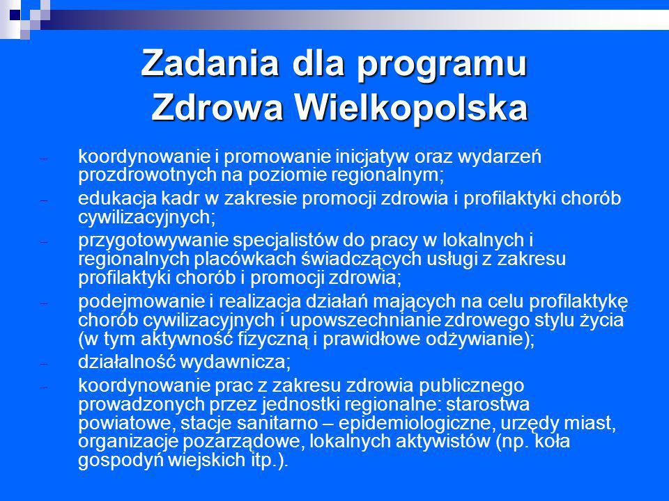 Adresaci działań Mieszkańcy województwa wielkopolskiego Jednostki samorządu lokalnego, stacji sanepid, organizacje pozarządowe i inne Pracownicy w.wym.