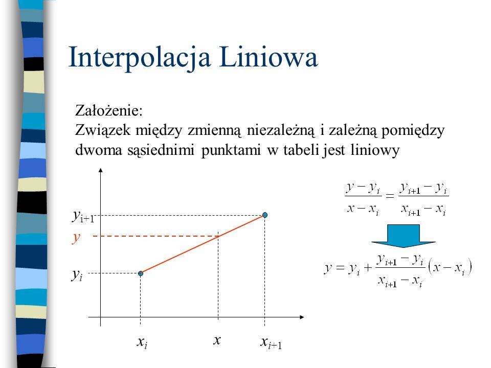 Algorytm obliczania wartości funkcji za pomocą interpolacji liniowej 1.