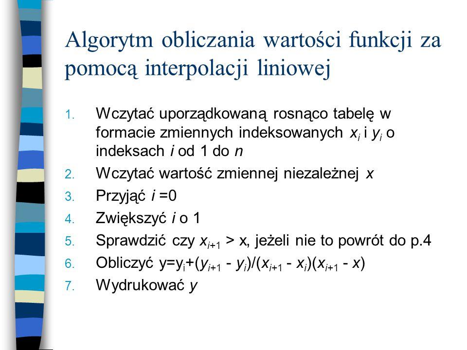 Interpolacja liniowa daje duże błędy przy rzadkich tabelach i silnie krzywoliniowych zależnościach yy x