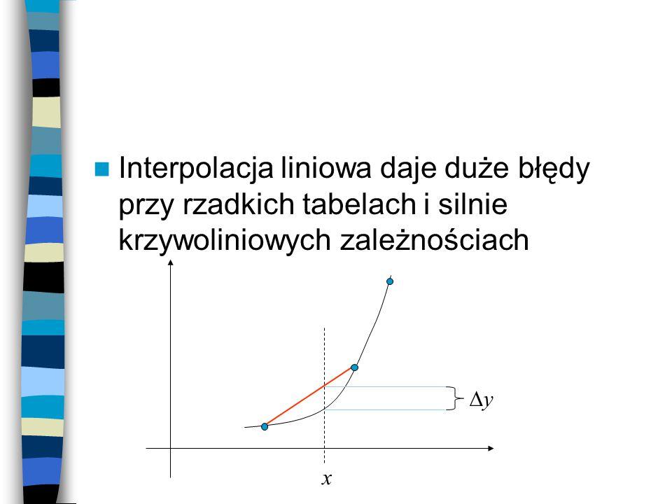 Interpolacje nieliniowe Twierdzenie o interpolacji: –Istnieje jeden wielomian interpolujący W n (x) stopnia co najwyżej n, taki że dla każdego i W n (x i )=y i, W n (x i )=y i, gdzie: i = 0, 1,...., n, x i, y i to współrzędne punktów interpolowanych