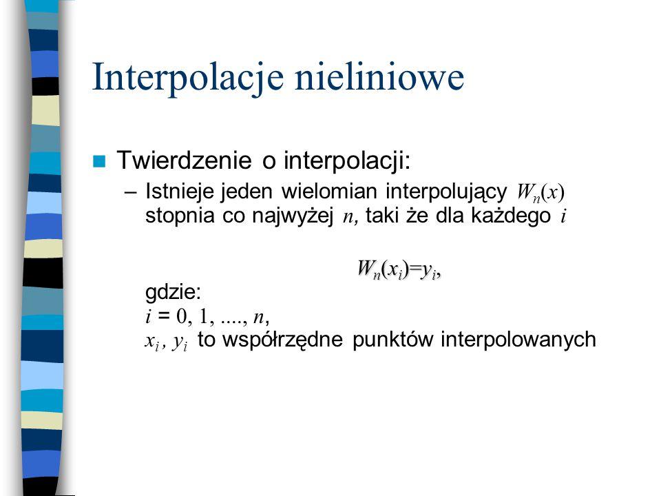 Wzór interpolacyjny Newtona Gdzie: Iloraz różnicowy I-go rzędu Iloraz różnicowy II-go rzędu